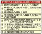 フッ化水素、輸出禁止、韓国の反応、